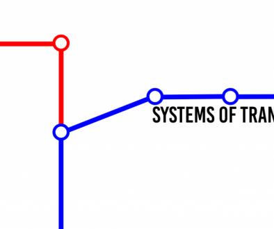SystemsOfTransit